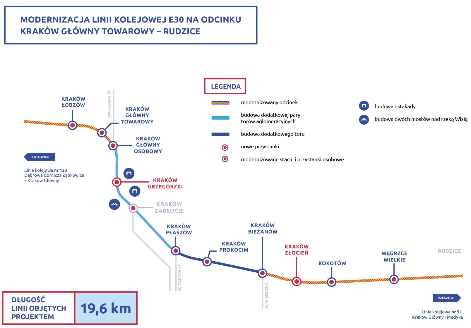 mapa projektu Kraków-Rudzice