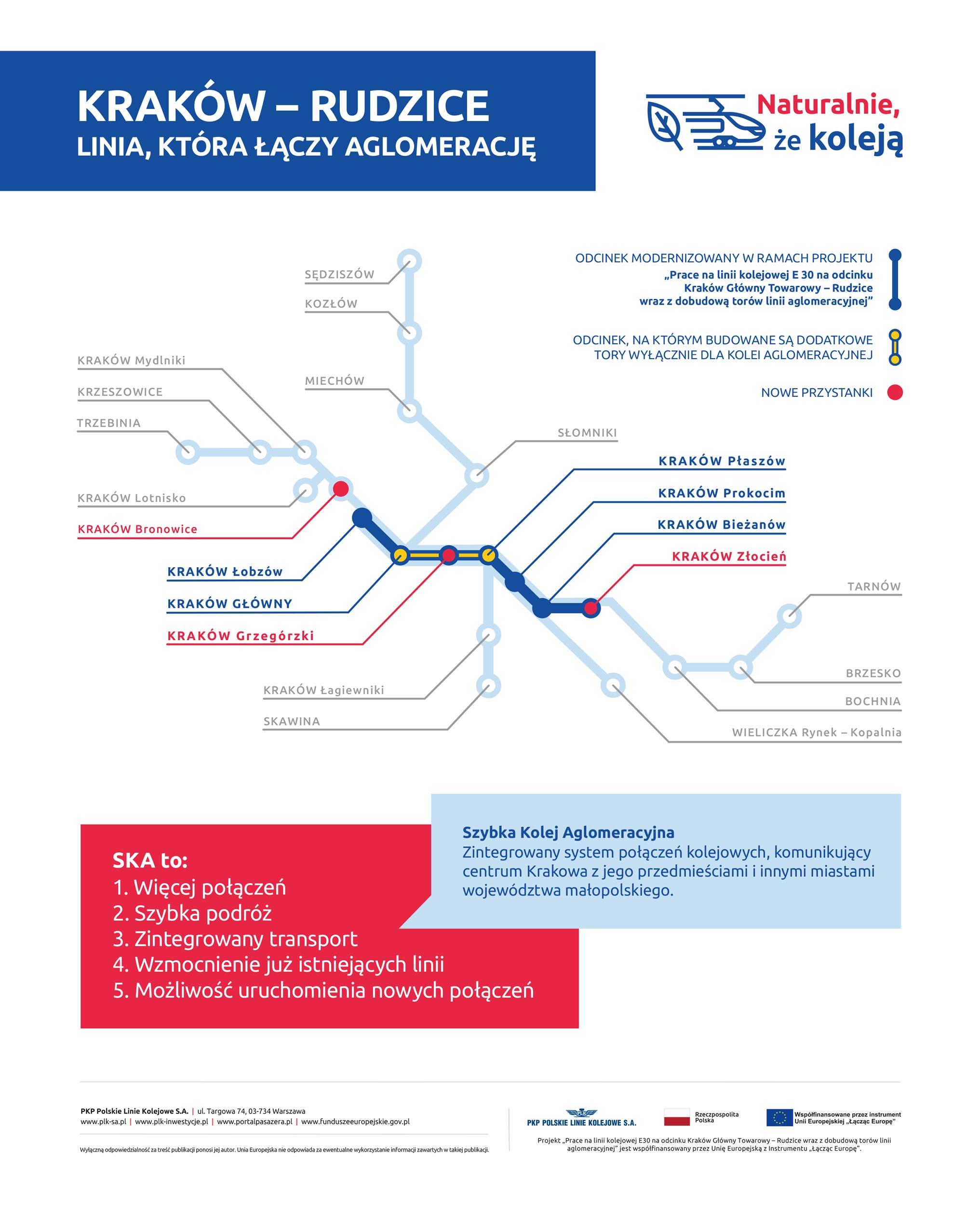 Infografika z cyklu Naturalnie, że koleją pokazująca schemat Szybkiej Kolei Aglomeracyjnej