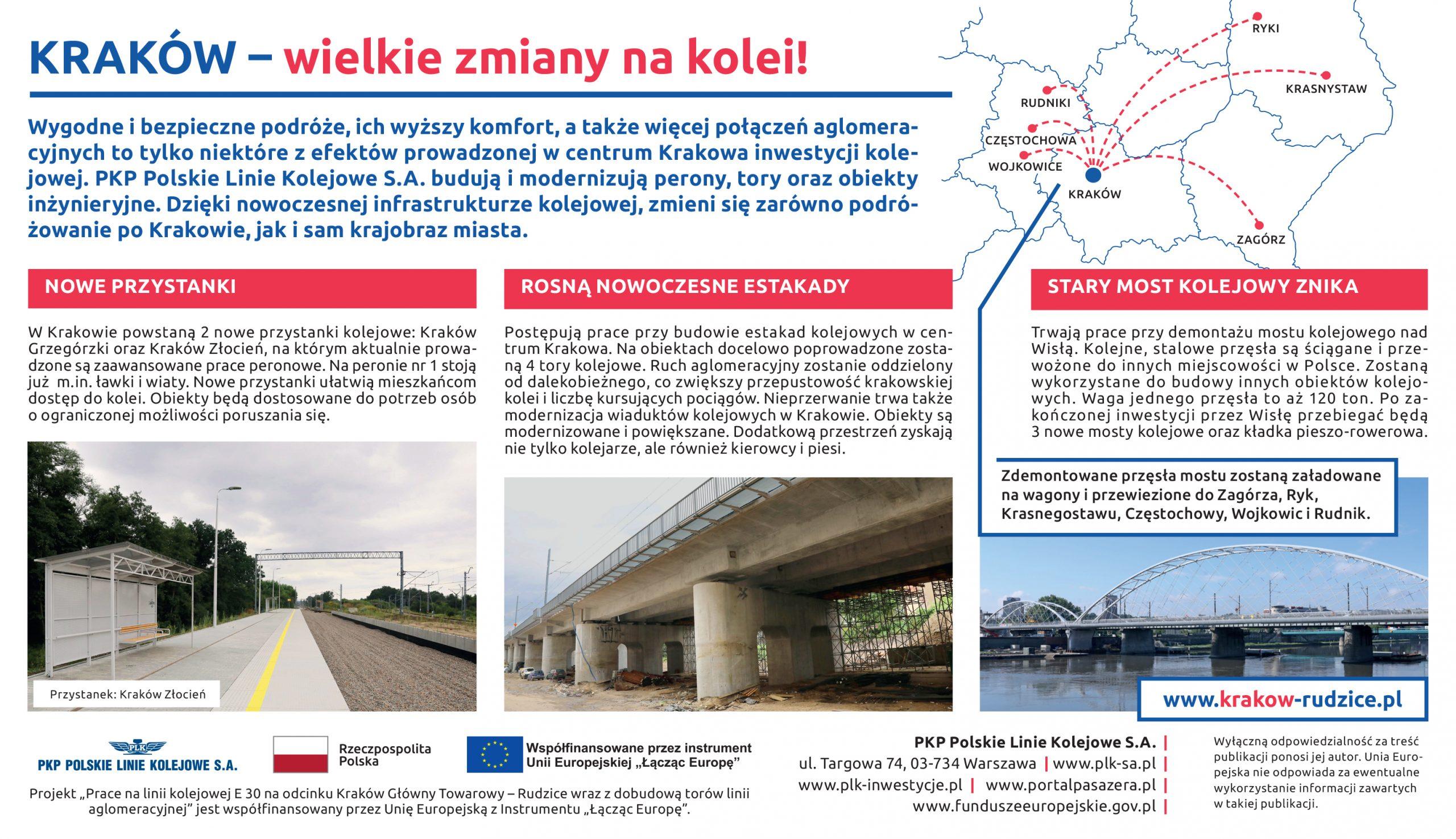 Artykuł o modernizacji linii Kraków - Rudzice opublikowany w Gazecie Krakowskiej i Dzienniku Polskim 25.08.2020 r. i Dzienniku Polskim