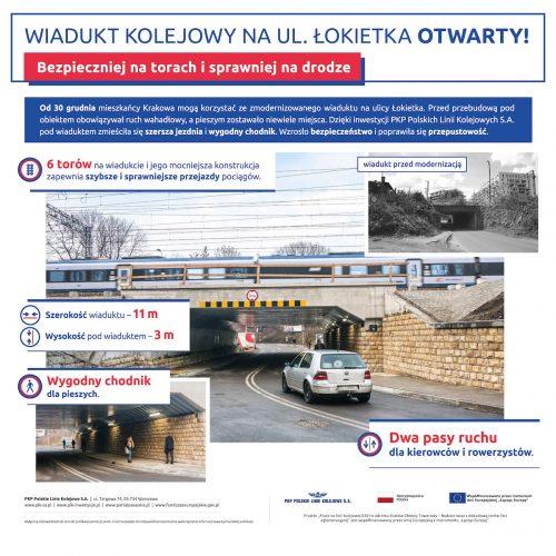 Krakow ul. Lokietka infografika