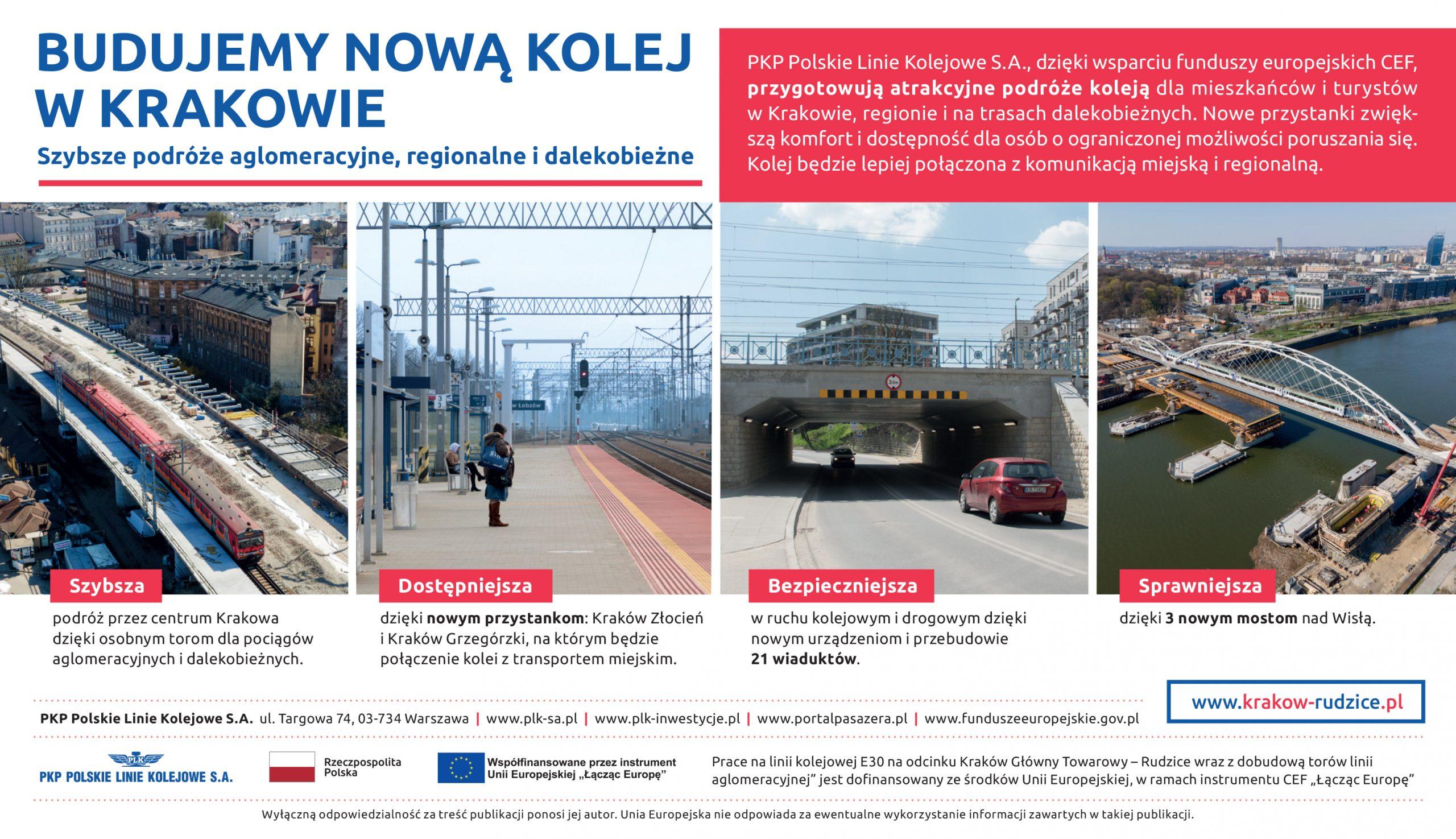 Budujemy nową kolej w Krakowie - infografika