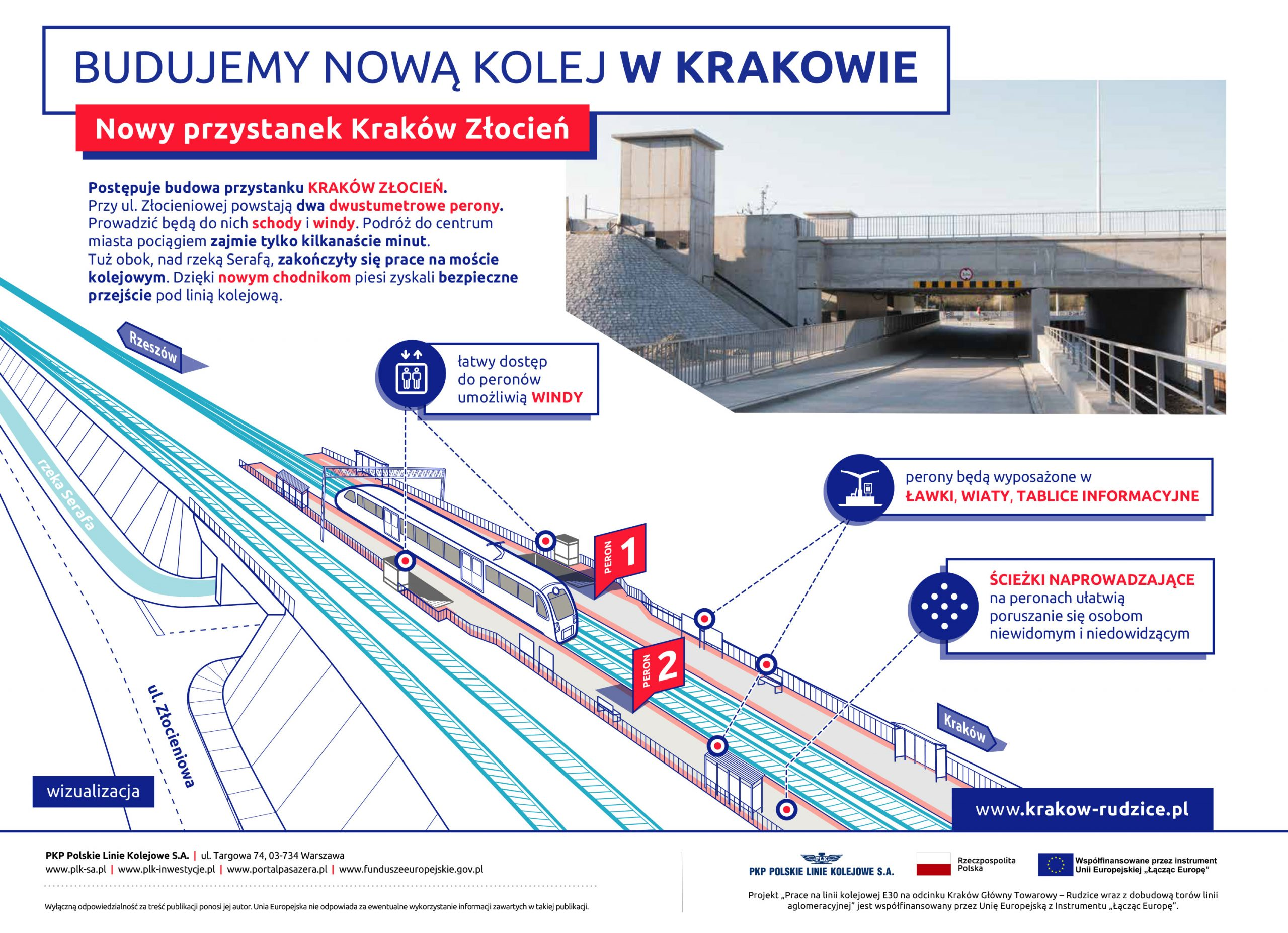 Infografika Krakow Zlocien